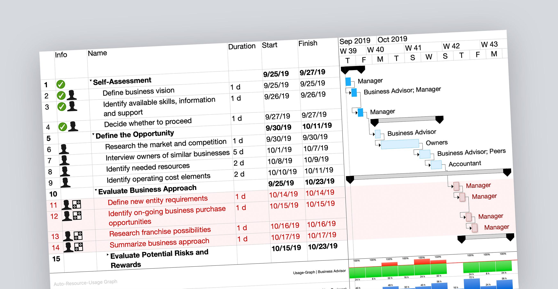 iTaskX - Microsoft Project compatible project management